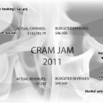 Cram Jam concert costs students $125,000
