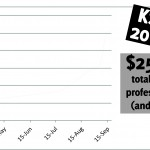KSA legal spending passes $250,000 mark
